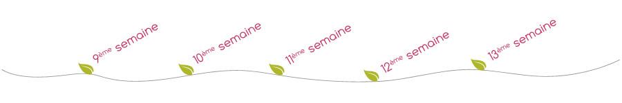 menu-fil-3emeMois