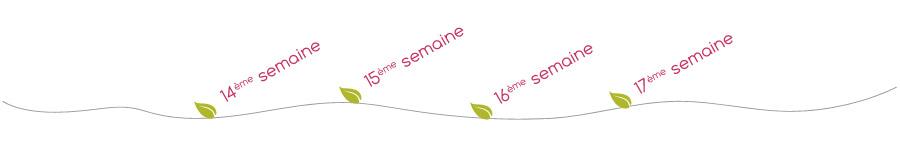 menu-fil-4emeMois
